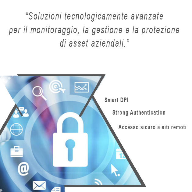 Intermatica Safety & Security